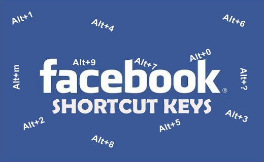 Facebook-Shortcut-Keys_techshohor