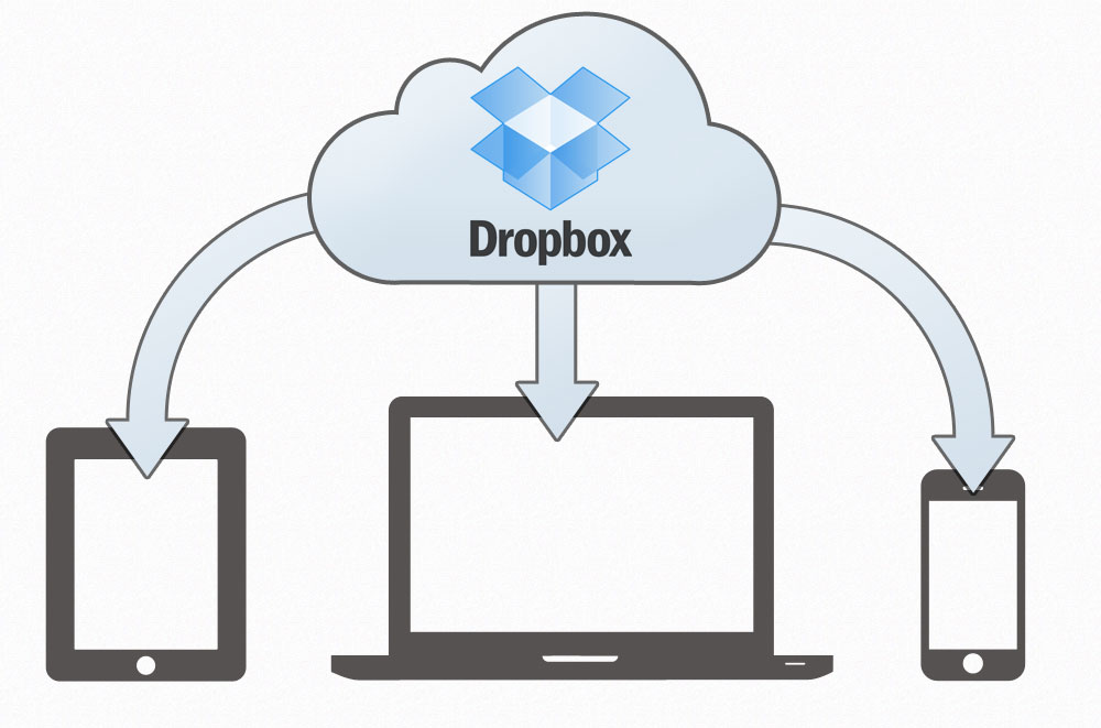 dropbox_techshohor