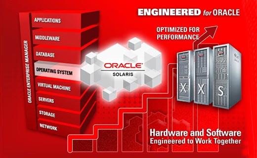 Oracle Solaris-TechShohor