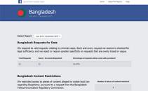 Facebook government request report bangladesh - techshohor