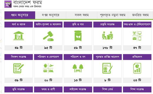 Form-gov-bd-Techshohor