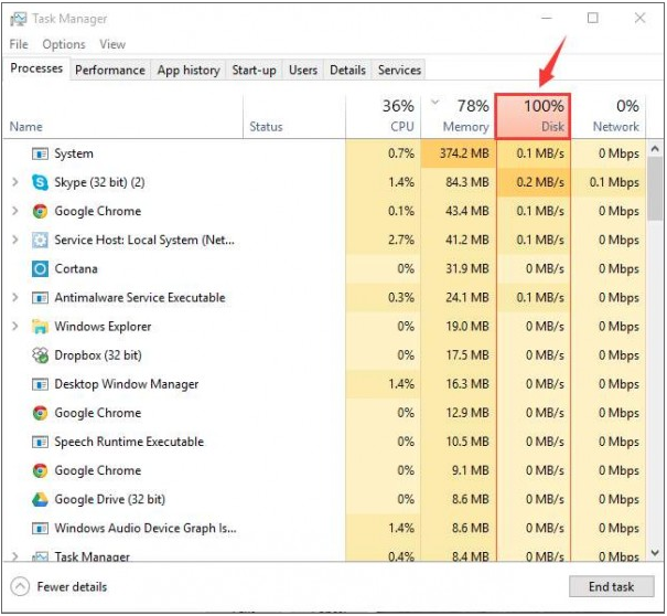 dis-problem-windows-techshohor (1)
