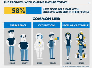 online-dating-app-techshohor