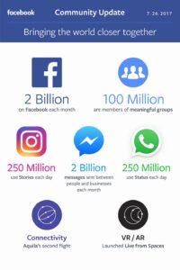 facebook-mark-techshohor