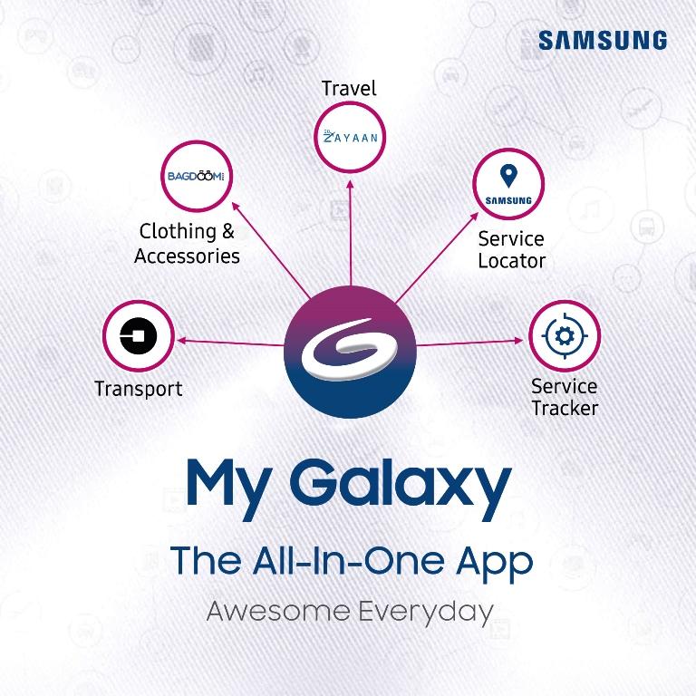 MyGalaxy-app-techshohor